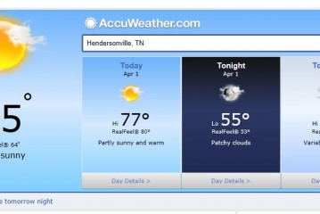 Weather Forecast Hendersonville Tn April 1 2014