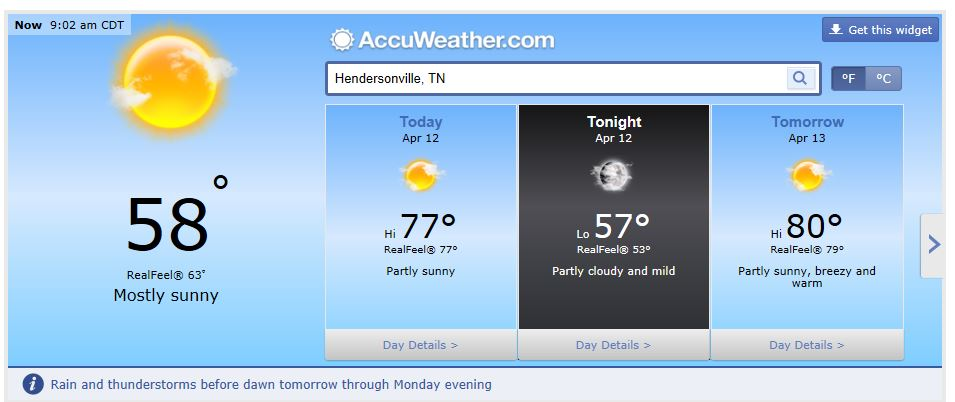 Weather Forecast Hendersonville Tn April 12 2014