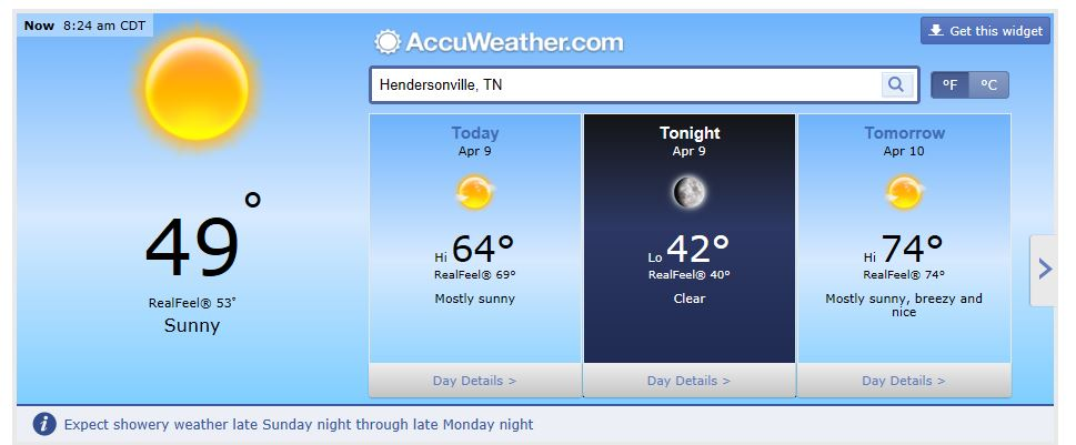 Weather Forecast Hendersonville, Nashville and Middle Tennessee