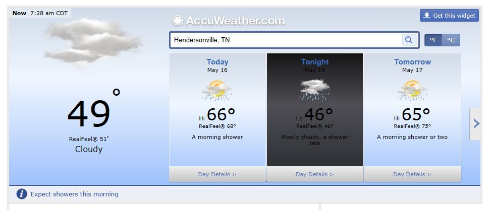 Hendersonville Weather Forecast May 16 2014