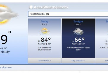 Weather Forecast Hendersonville Tn, Nashville and Middle Tennessee