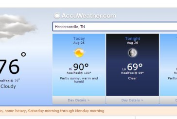 Hendersonville Weather Forecast