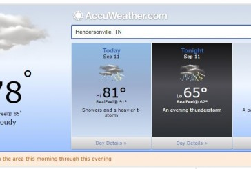Hendersonville Tn Weather Forecast