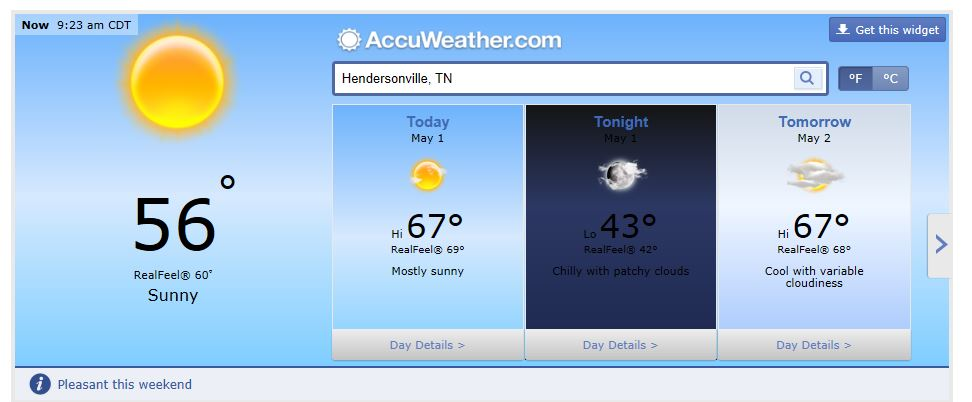 Hendersonville Weather Forecast May 1 2014