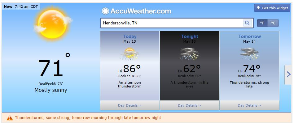 Weather Forecast Hendersonville Tn May 13 2014