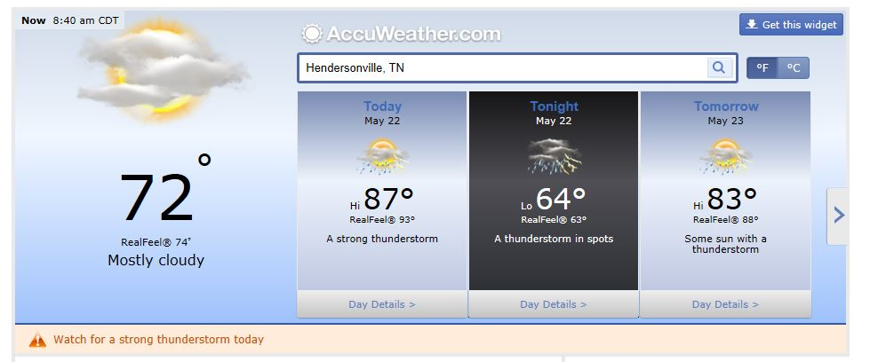 Weather Forecast Hendersonville Tn May 22 2014