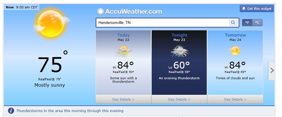 Weather Forecast Hendersonville Tn May 23 2014