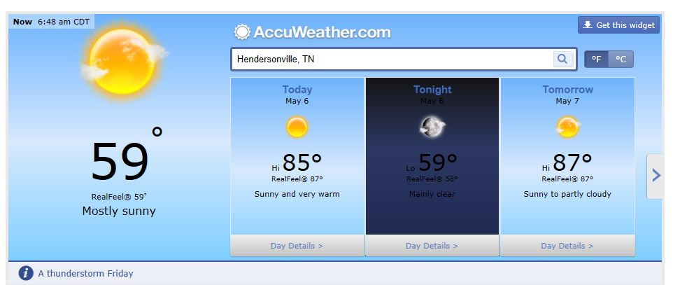 Weather Forecast Hendersonville Tn May 6 2014