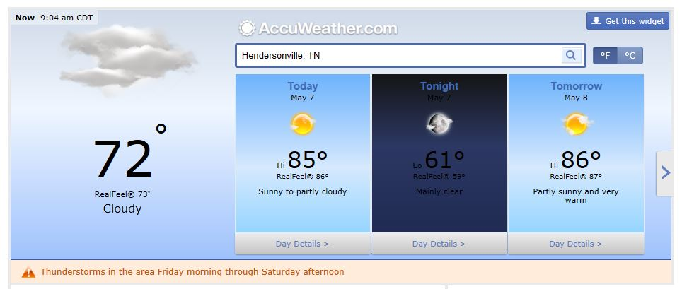 Weather Forecast Hendersonville Tn May 7 2014