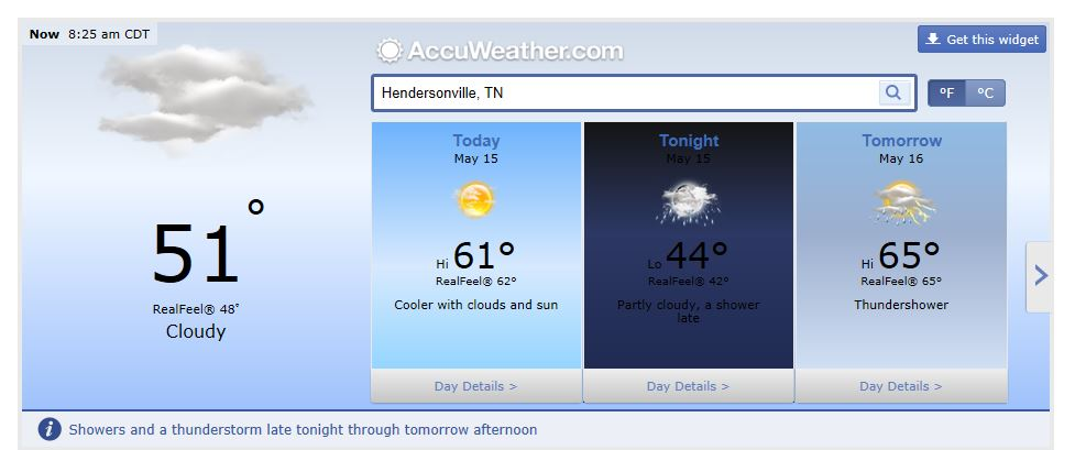 weather forecast hendersonville tn may 15 2014